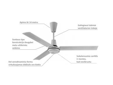 Destratifier ventiliatorius E60002 2