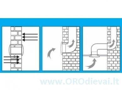 Tylus MMotors guolinis ventiliatorius MMP01C serijos (LED) baltas 5
